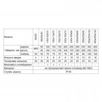 Коробка розподільча КР, 150х110х70, ІР65