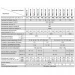 Контактор ПМЛо-1, 50А, 230В, 1NO+1NC