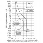 ВА63-100, 10кА, 3п, 100А, C